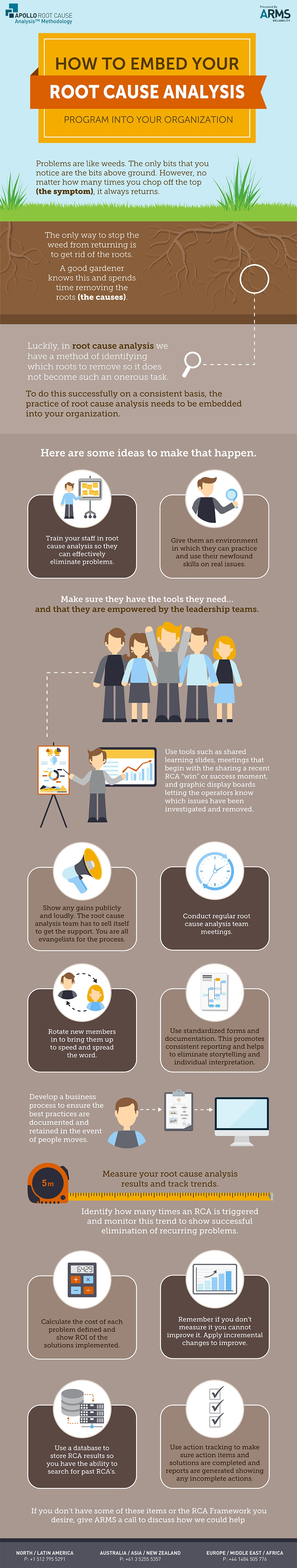 HowToEmbedRootCauseAnalysis_Infographic