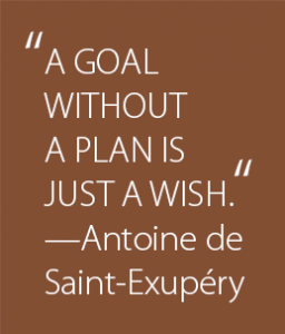 Success requires doing the right projects not just doing project goal wish fandeluxe Image collections